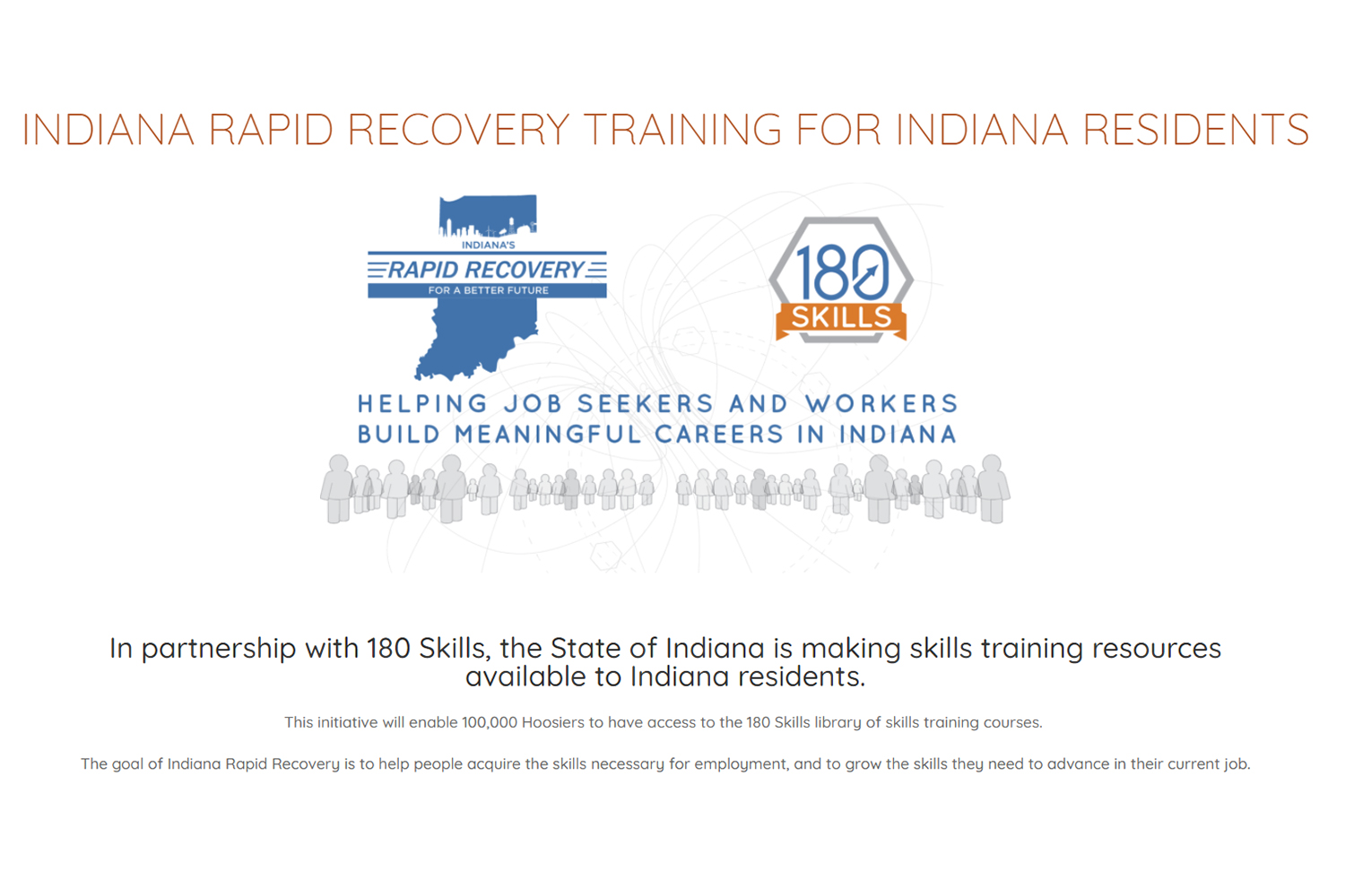An infographic from indianapolis-based 180 Skills