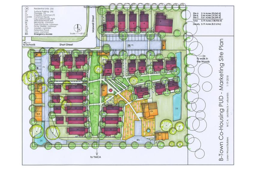 artist rendering of what the bloomington cohousing site might look like