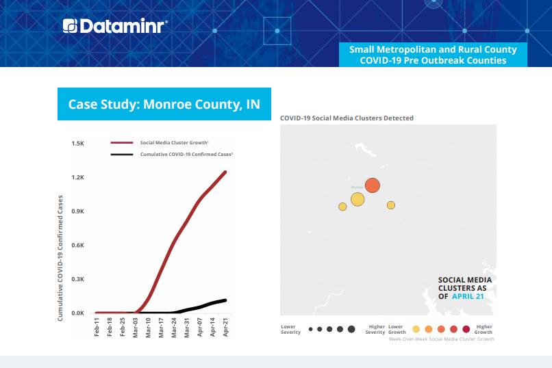 A screenshot of Dataminr's Monroe County predictions.