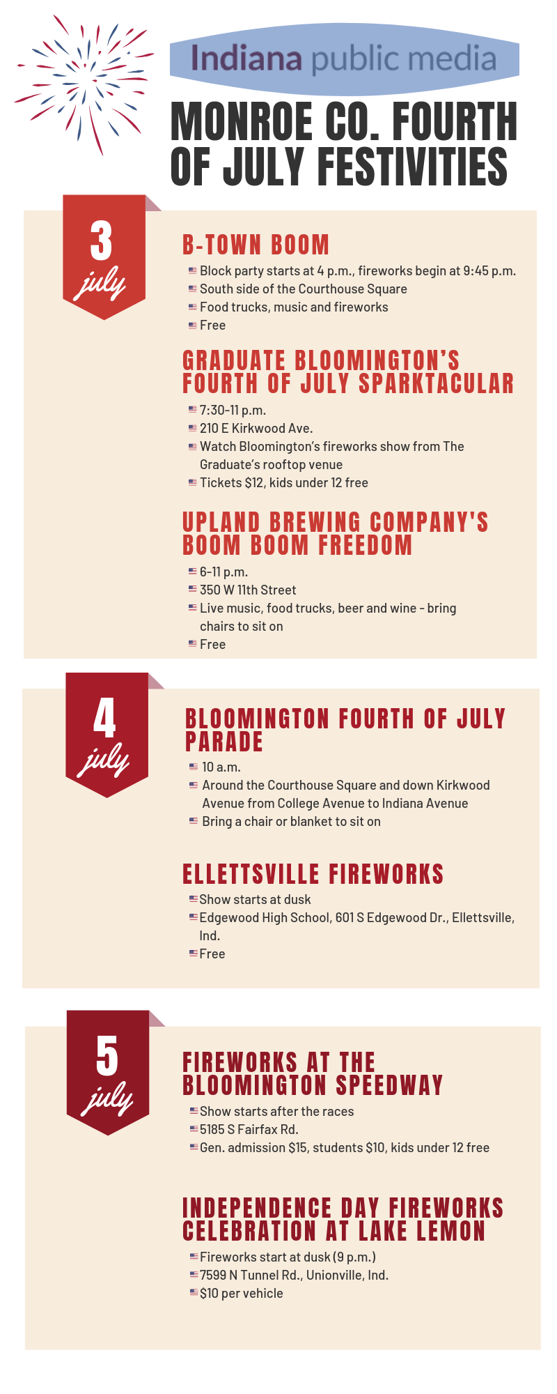 Fourth of July 2019 events infographic.