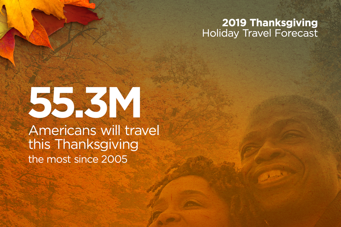 A 2019 Thanksgiving travel forecast graphic from AAA.