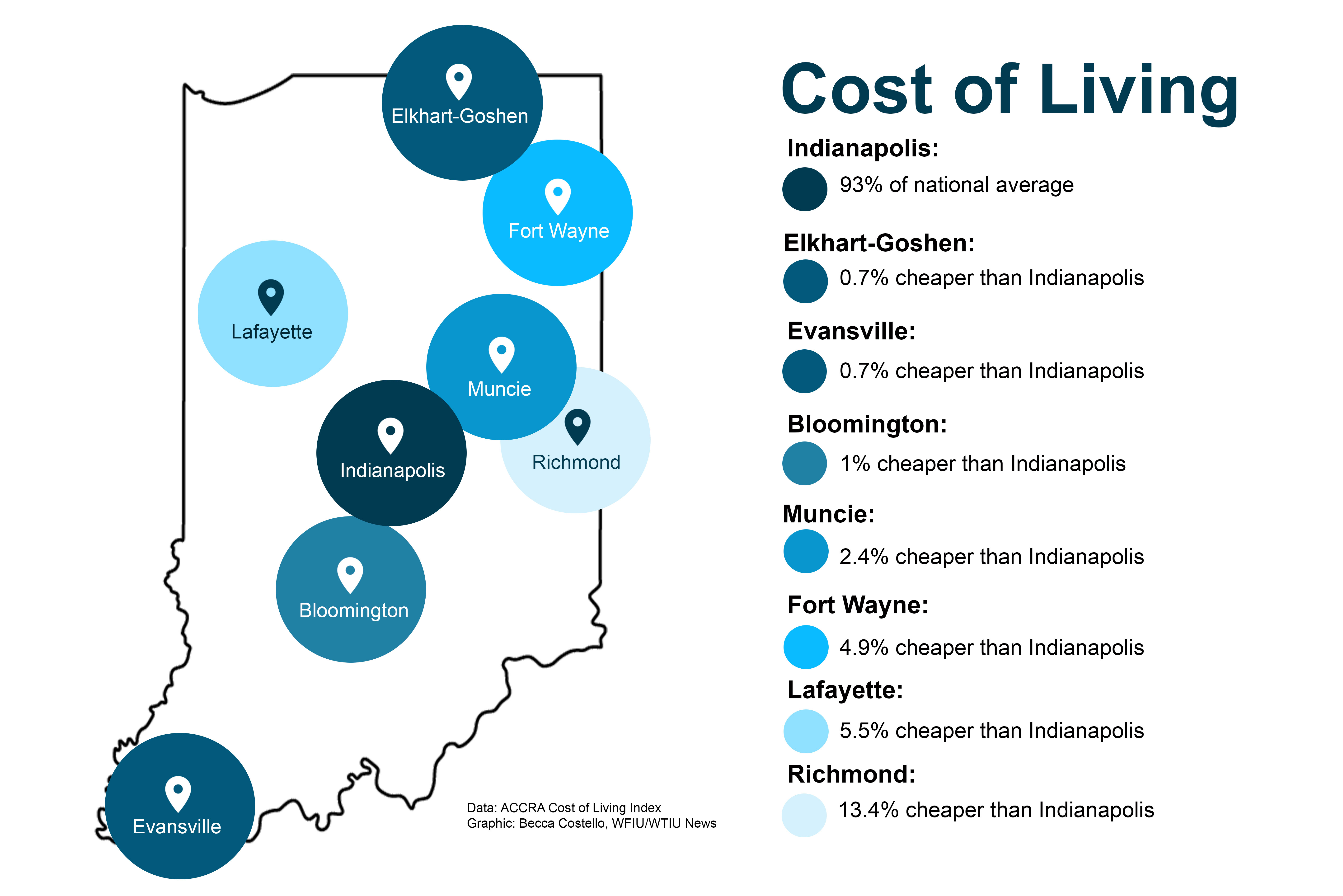 indiana-cost-of-living-map-typo-fixed.jpg