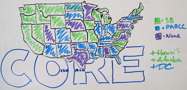 Kyle likes to freehand doodle maps of the continental U.S. Elle likes to track states' participation in Common Core State Standards testing consortia. (You decide who's the bigger geek.) Generally, green states participate in the Smarter Balanced consortium, blue states participate in PARCC and purple states participate in neither — but this map doesn't tell the whole story.