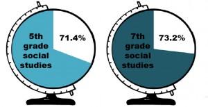 SocialStudies2