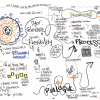 "A ""graphic recording"" of the Graduation Pathways Committee's discussion on Sept. 26, 2017, as illustrated by Mike Fleisch. (Eric Weddle/WFYI News)"