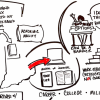 """A """"graphic recording"""" of the Graduation Pathways Committee's discussion on Sept. 19, 2017, as illustrated by Mike Fleisch. (Courtesy State Board of Education)"""