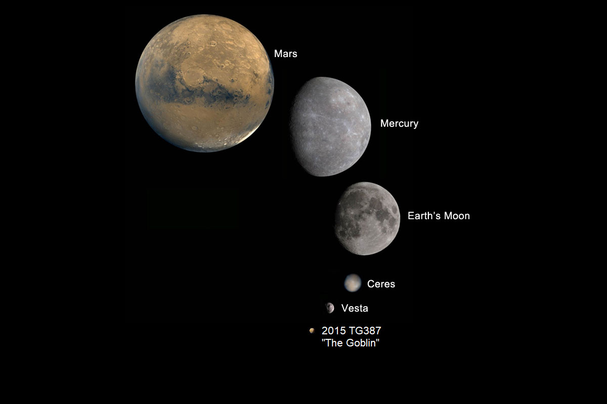 A representation of how big The Goblin (2015 TG387) is. (NASA/JPL-Caltech/UCLA via Wikimedia Commons)