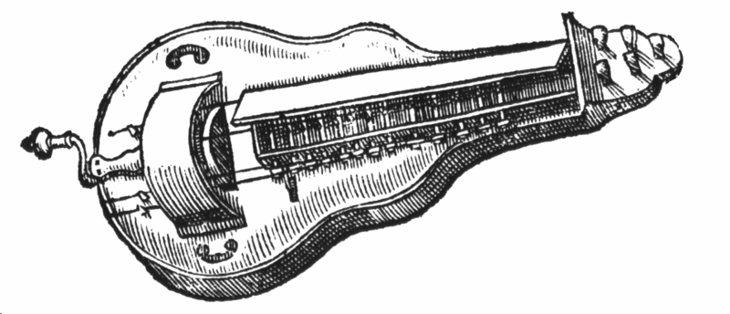 An image of a hurdy-gurdy from the Syntagma musicum.