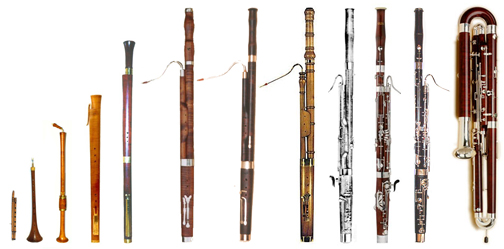 Evolution of the bassoon, from curtal onwards.