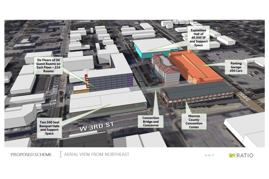 Plans for the proposed convention center expansion